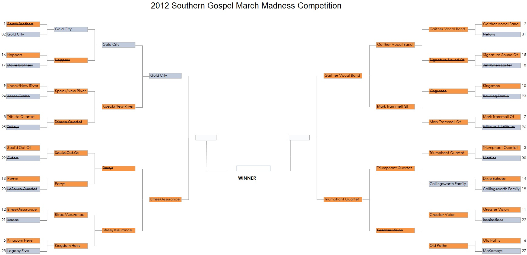 March madness 2012 sex tape edition 6